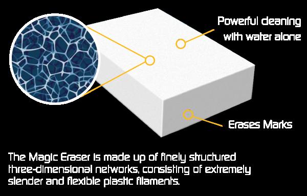 Magic Eraser Information